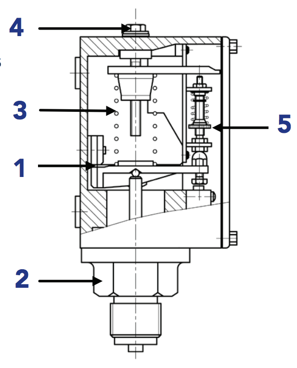 cấu tạo công tắc áp suất giá rẻ georgin