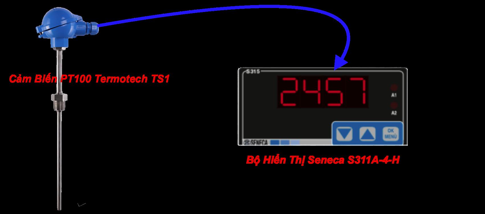 bộ hiển thị nhiệt độ S311A