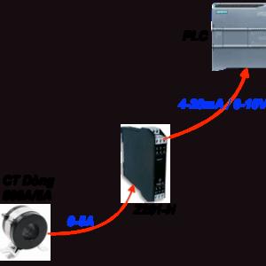 Bộ Chuyển Đổi 0-5A 0-10A Sang 4-20mA 0-10V