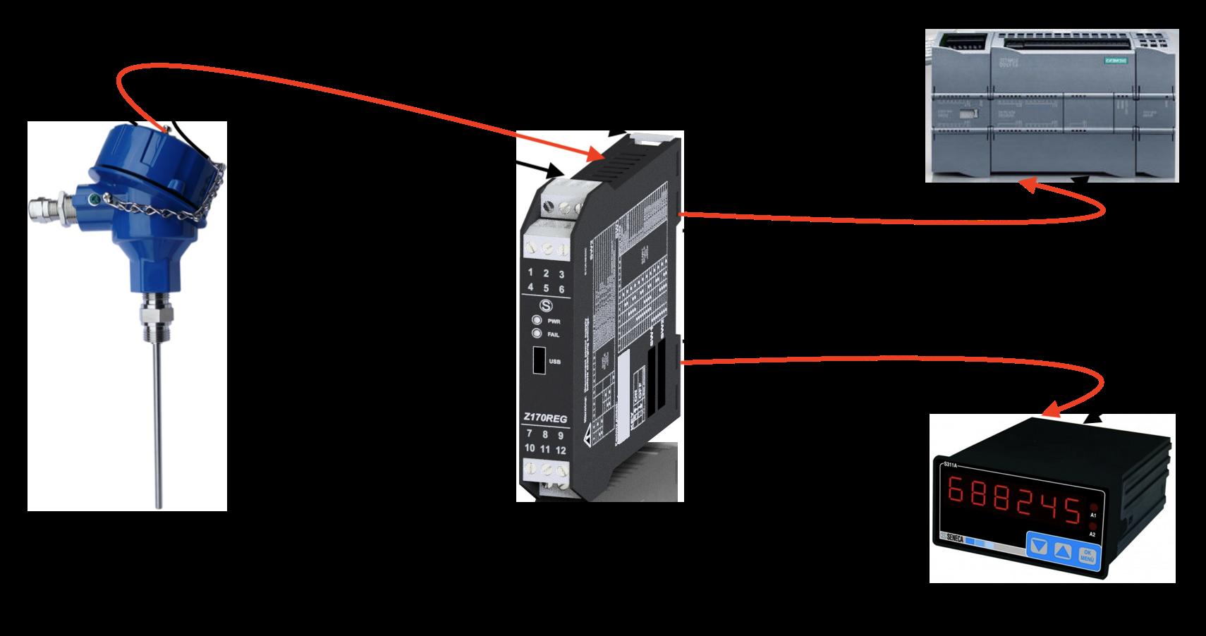 bộ chuyển đổi nhiệt độ PT100 Z170REG-1