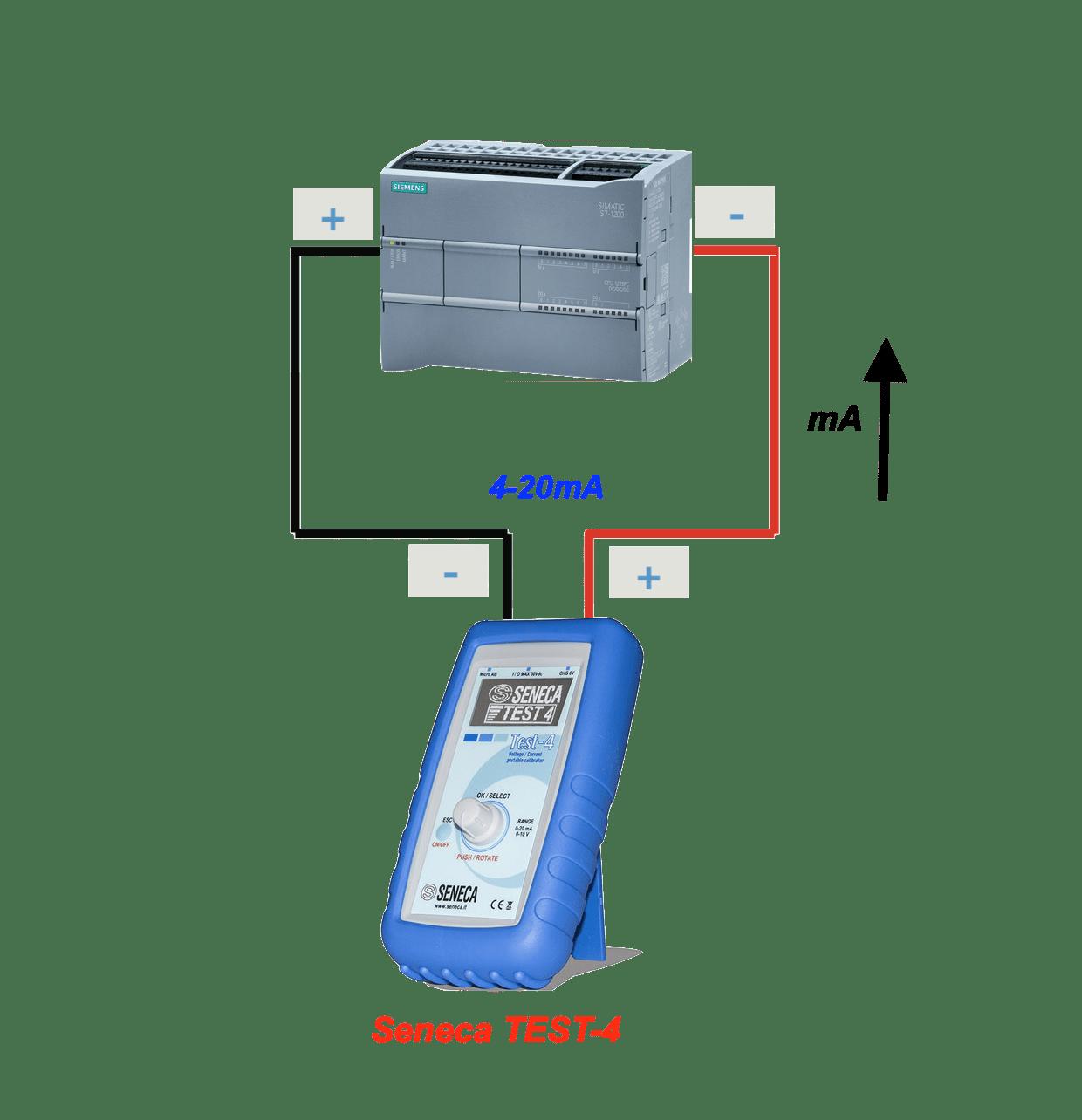 đo dòng 4-20mA của PLC