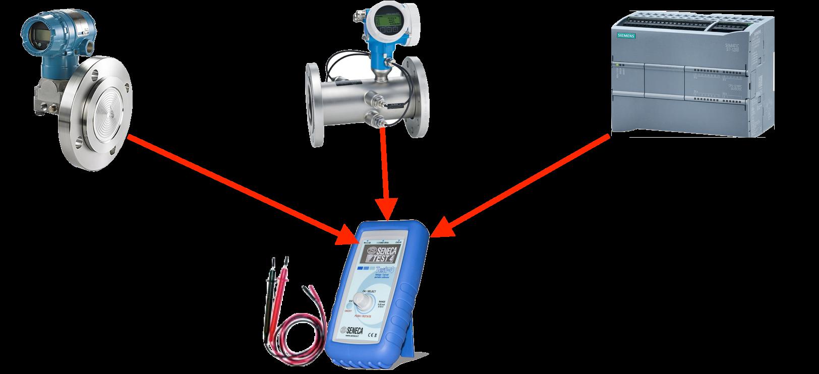 đo tín hiệu 4-20mA bằng TEST-4