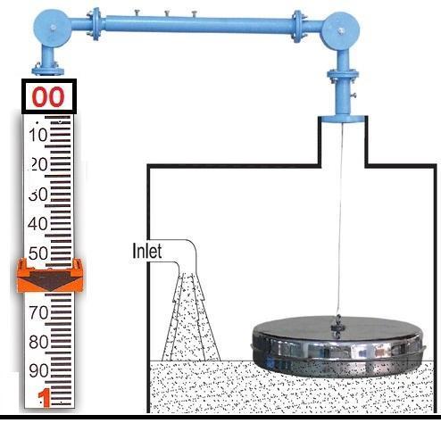 đo mức chất lỏng bằng phao cơ