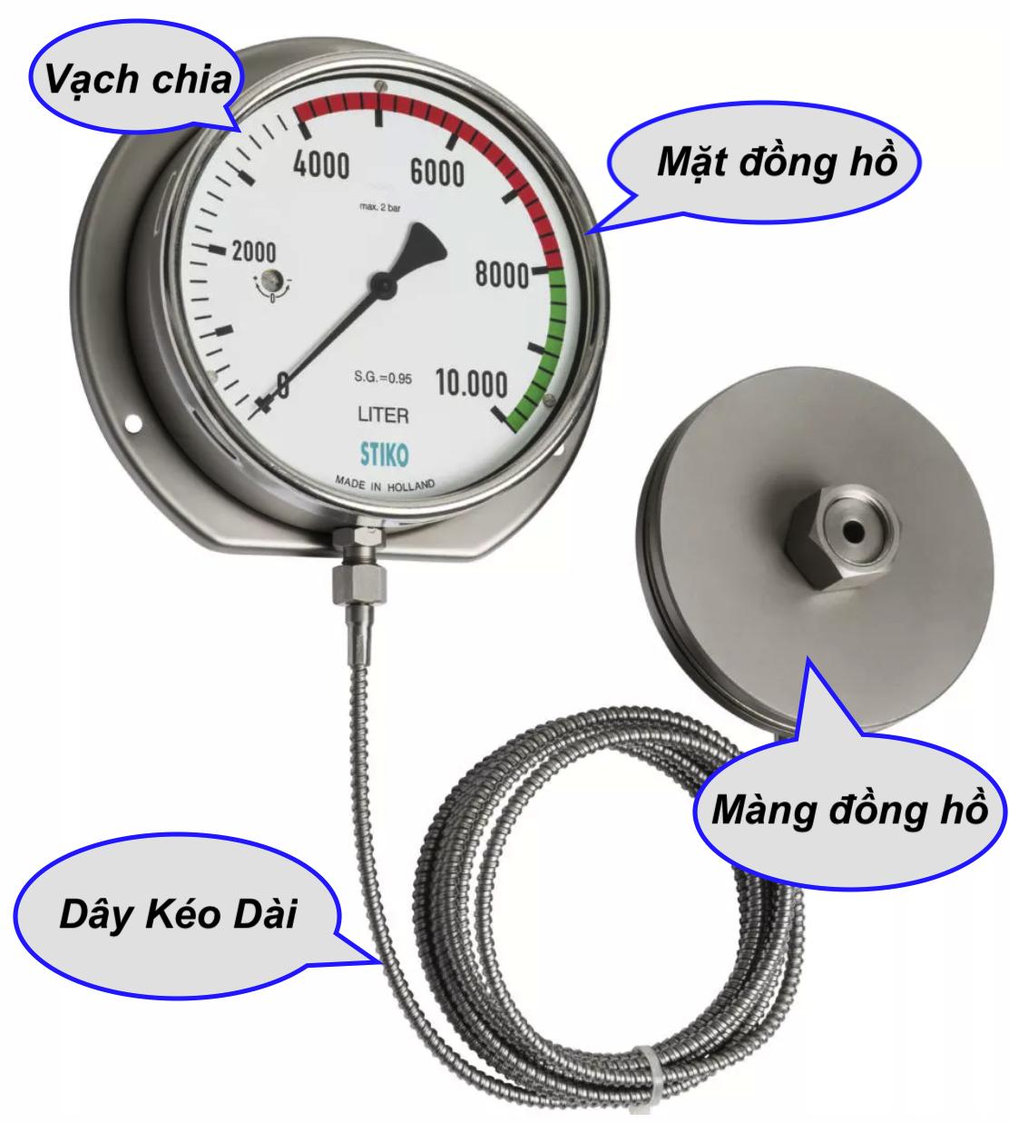 thiết kế đồng hồ đo mức