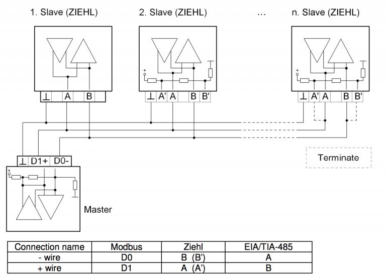 c�ch kết nối modbus rtu master-slave