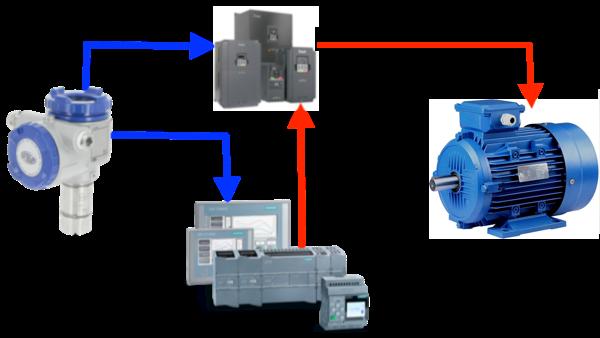 Cách sử dụng cảm biến áp suất âm với PLC hoặc biến tần