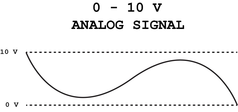 cảm biến áp suất 0-10v
