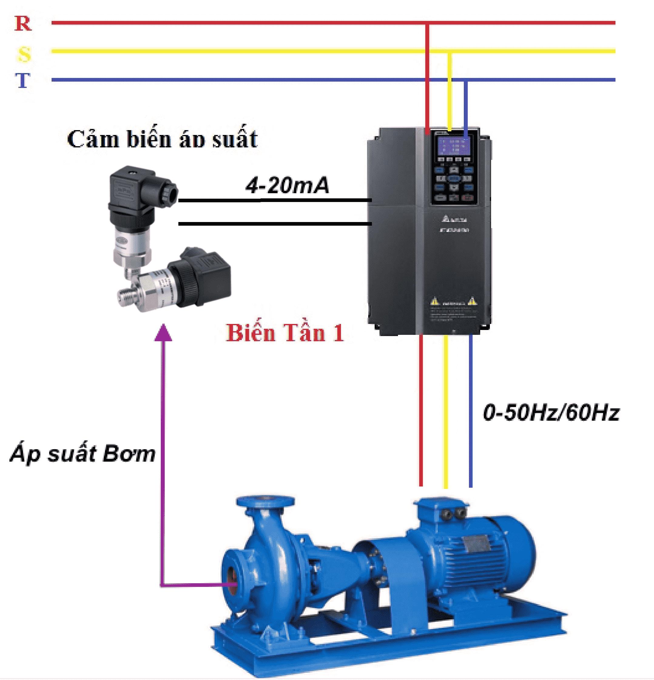 cách đấu dây cảm biến áp suất 4-20mA