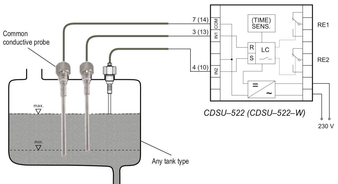 Đo mức dạng điện cực để báo mức đầy - mức cạn mức nước