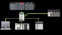 Bộ chuyển đổi Modbus RTU Sang TCP-IP Và Ngược Lại