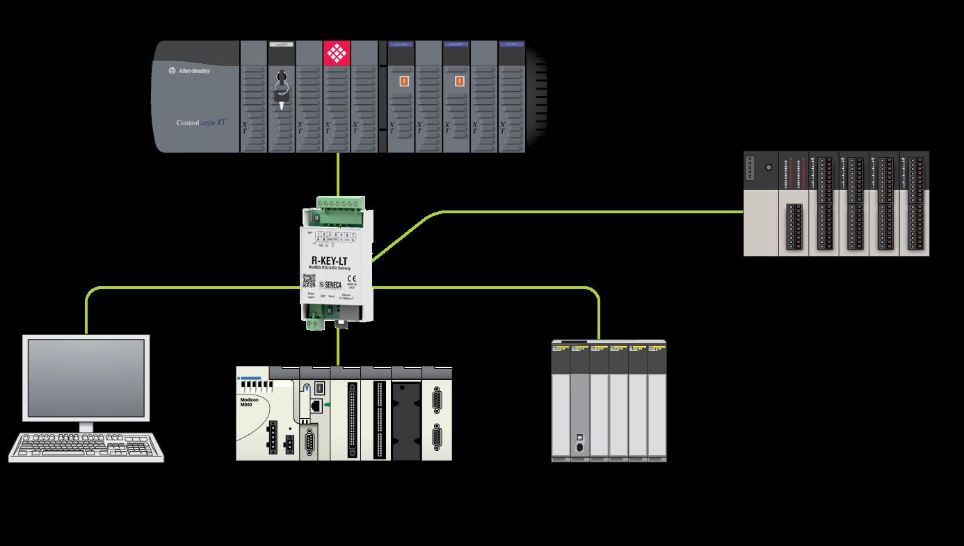 R-KEY-LT ] Bộ Chuyển Đổi Hai Chiều Modbus RTU & Modbus TCP-IP