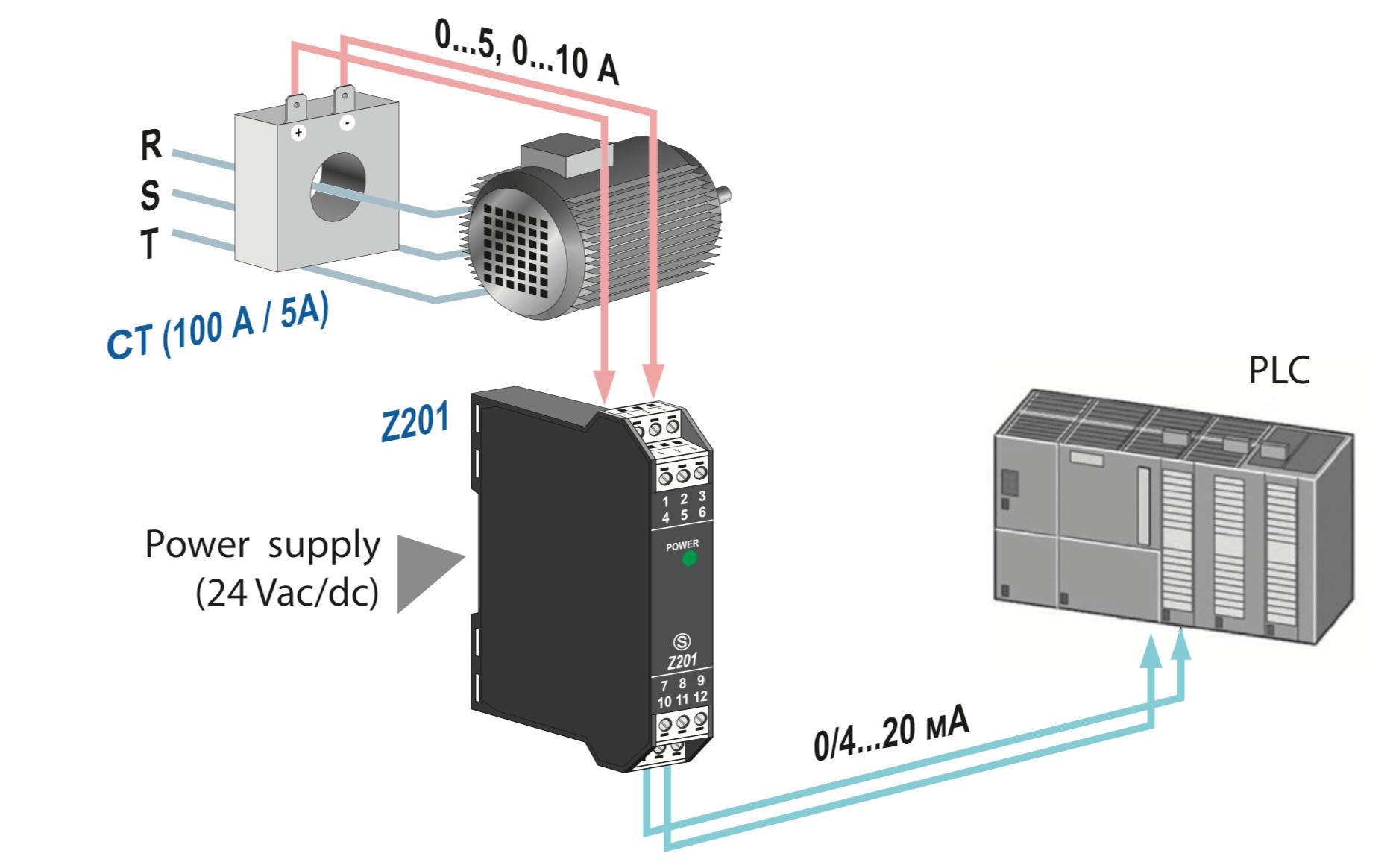 cách đấu dây biến dòng CT với PLC