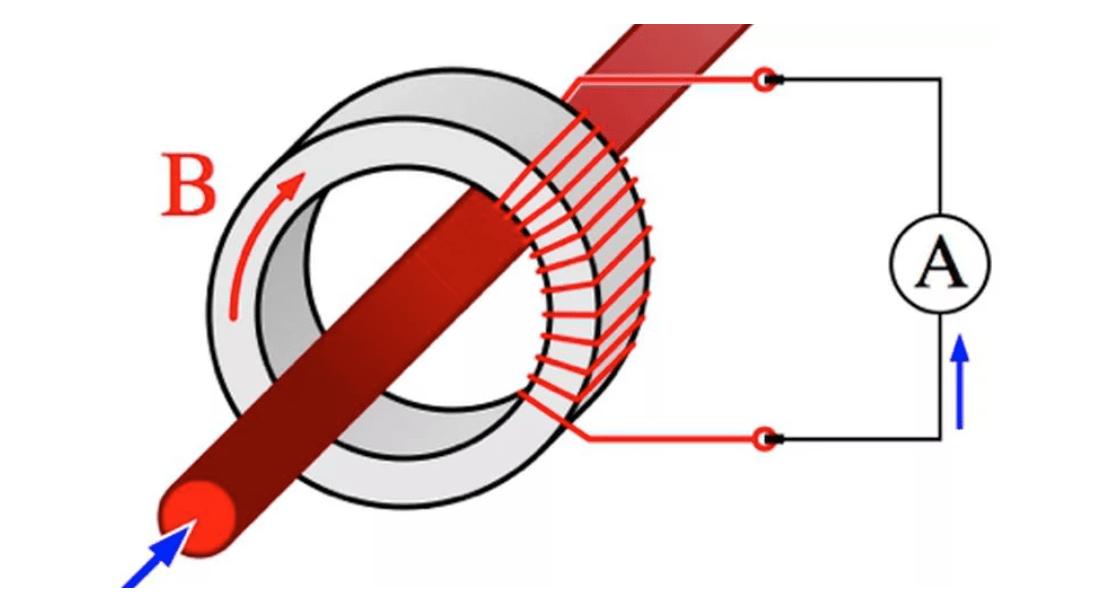 cấu tạo biến dòng CT