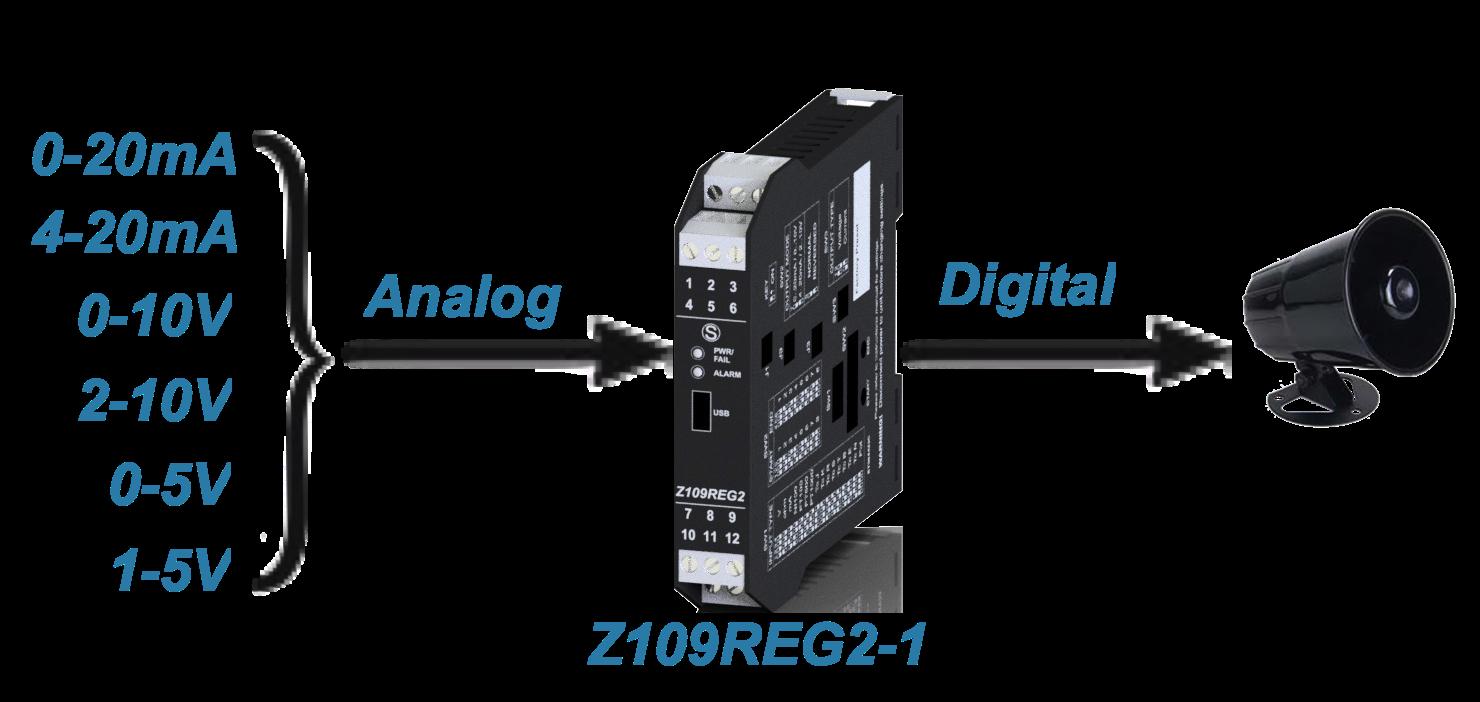 bộ chuyển đổi tín hiệu Analog sang Digital
