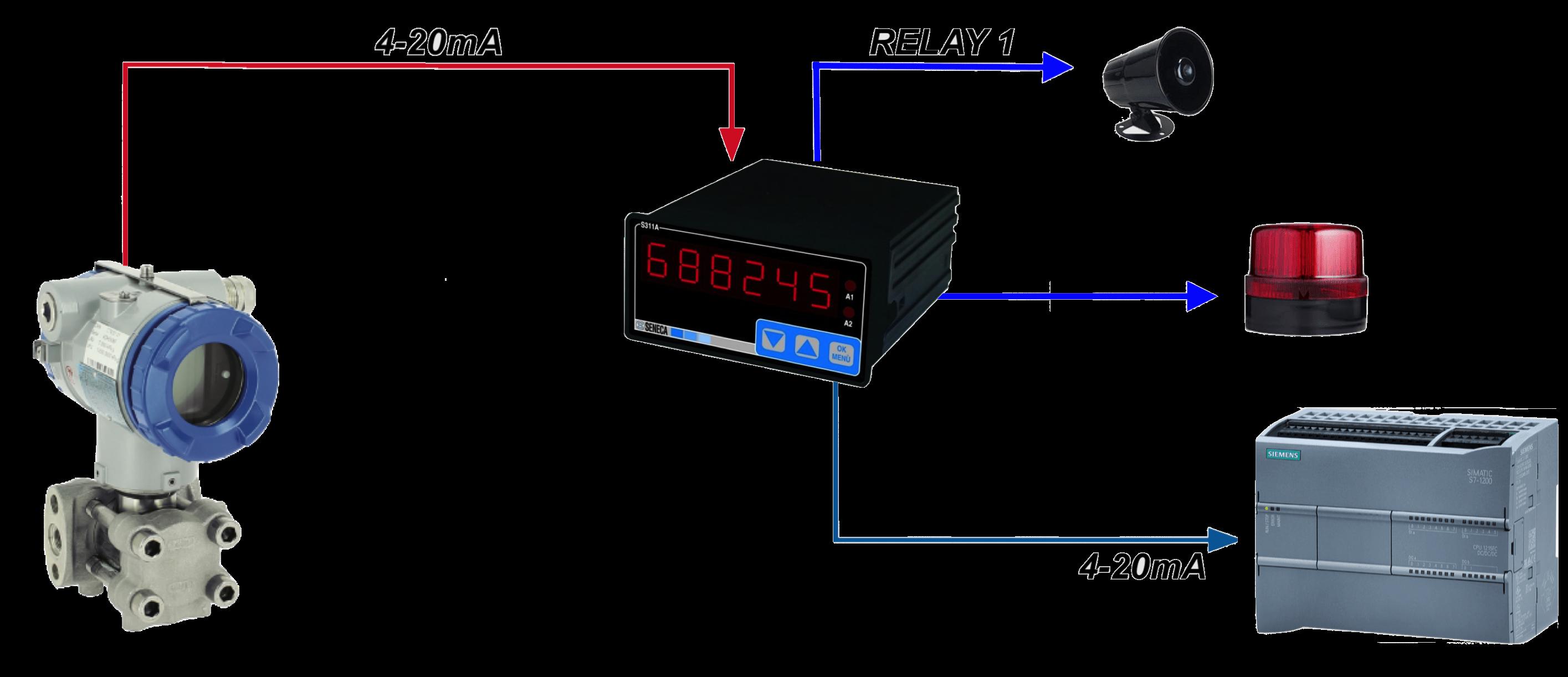bộ điều khiển áp suất 4 số