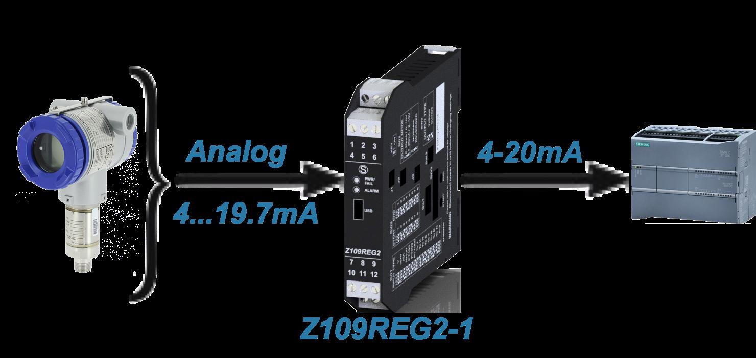 bộ khuếch đại tín hiệu Analog 4-20mA