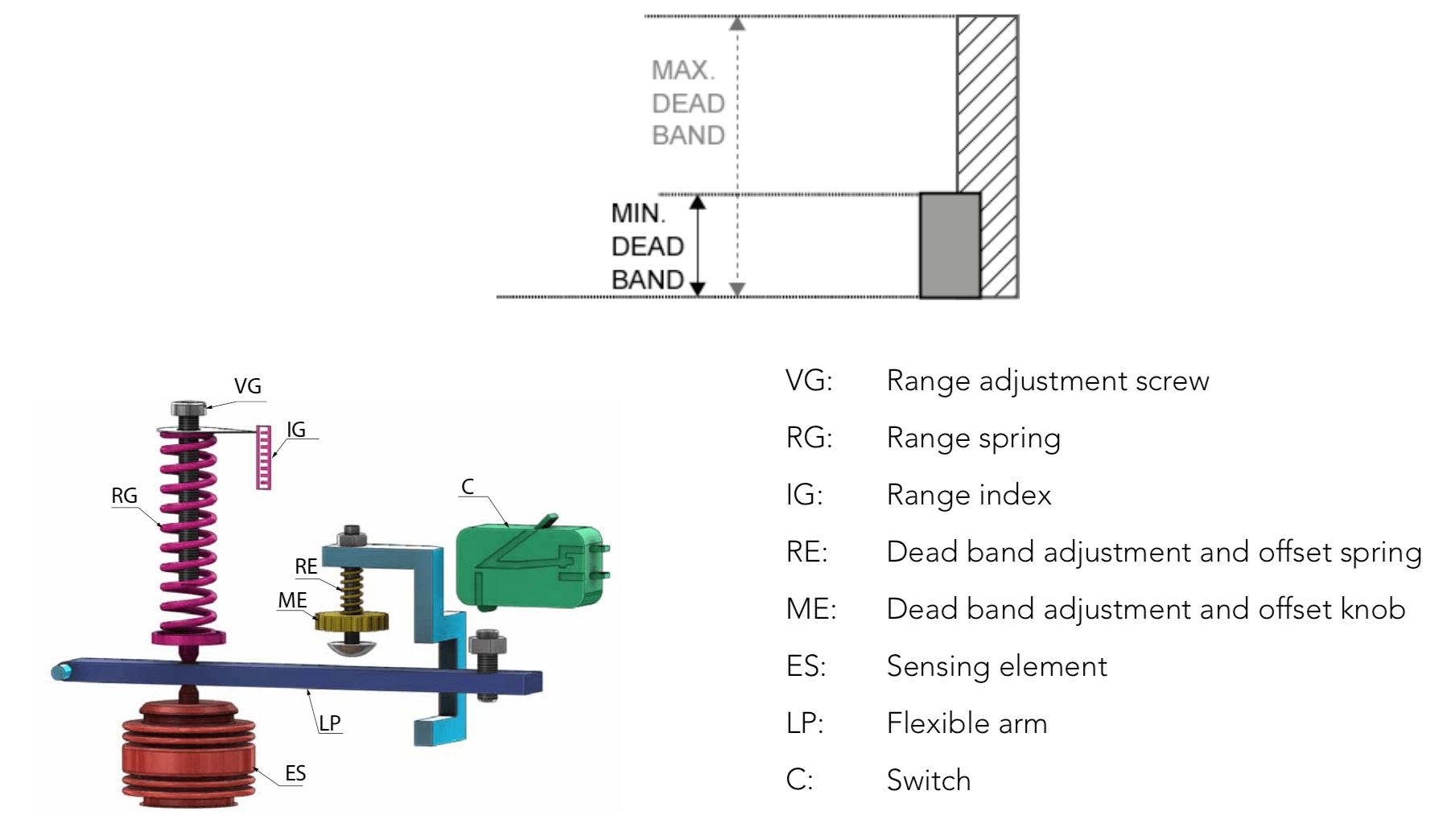 cách chỉnh công tắc áp suất adjust dead band