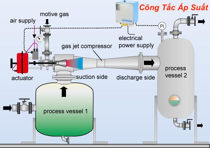 công tắc áp suất khí nén
