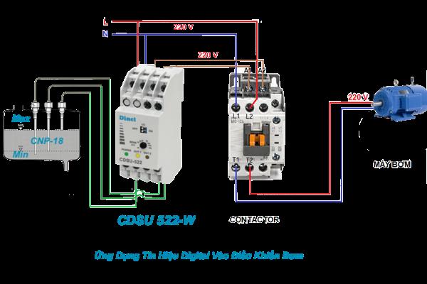 ứng dụng tín hiệu Digital trong điều khiển bơm