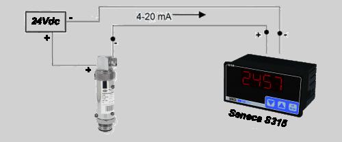 Bộ hiển thị áp suất S315