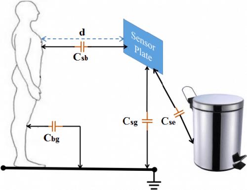 điện dung còn được gọi là điện cực