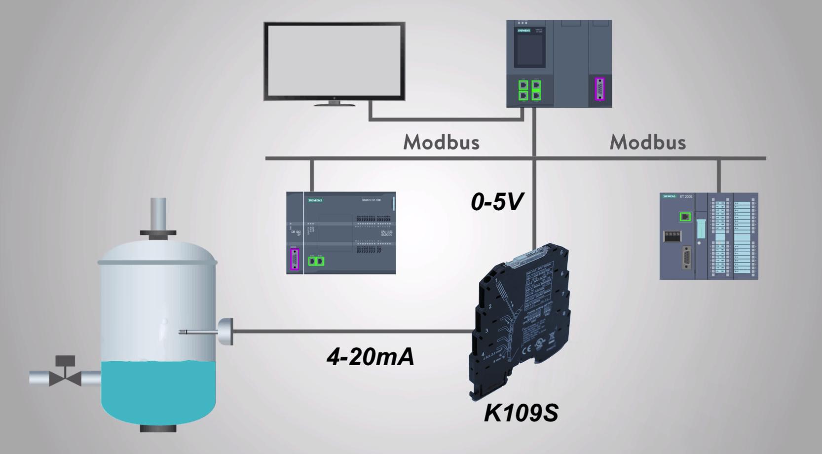 bộ chuyển đổi 4-20mA sang 0-5V