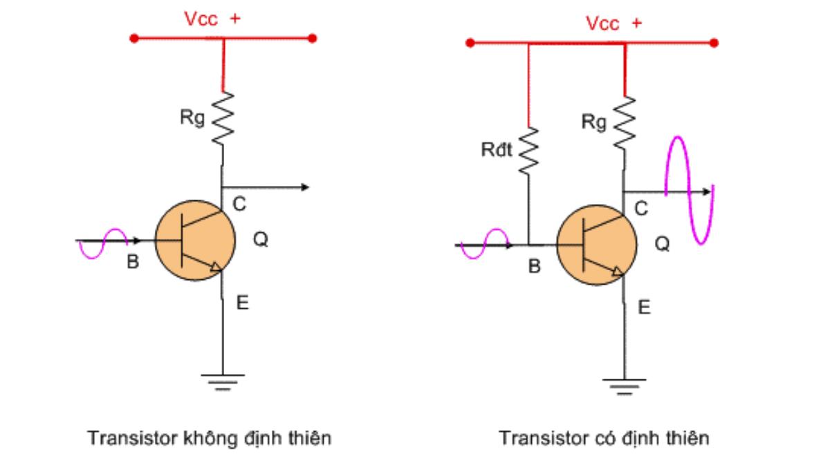 cách mắc transistor NPN khuếch đại tín hiệu