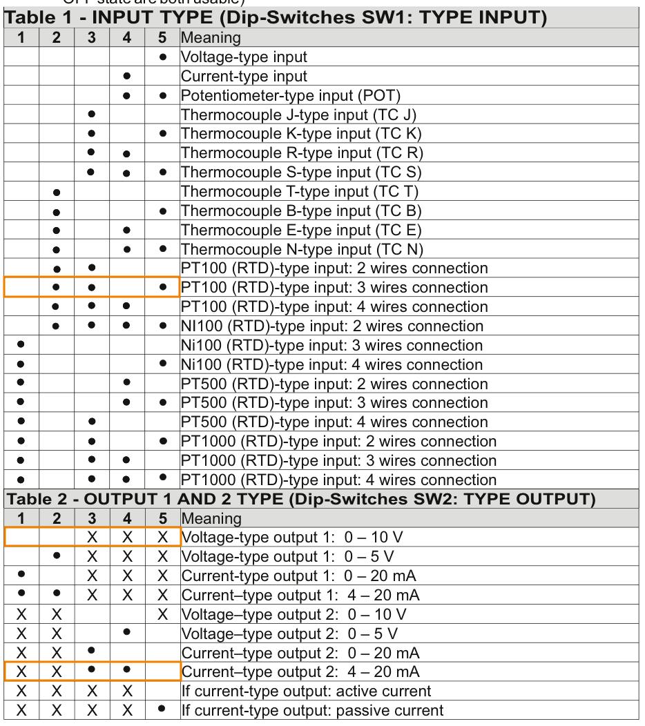 cài đặt input pt100 - output 4-20mA 0-10V cho Z170REG-1