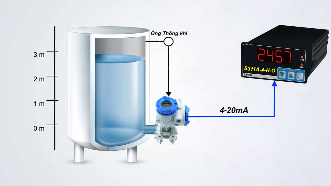 Ứng dụng cảm biến chênh áp FKC cho tank kín