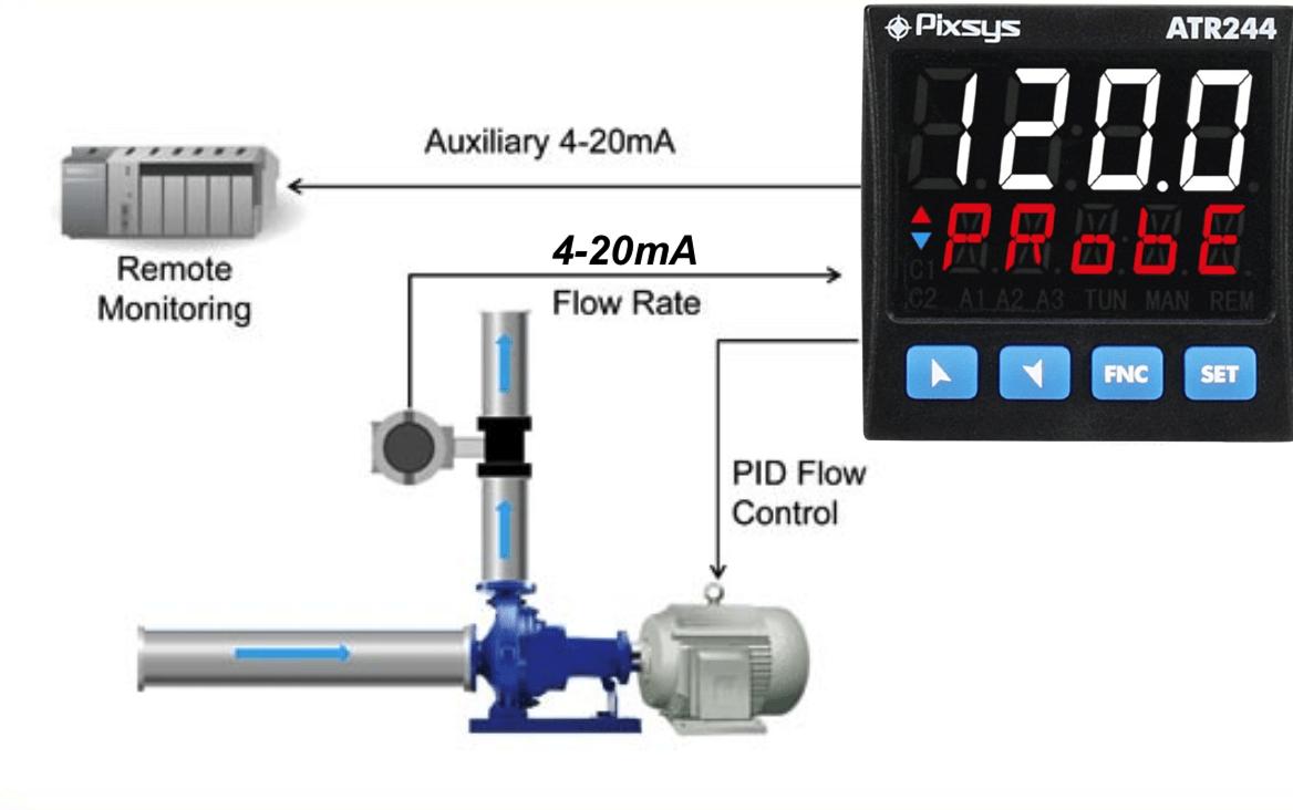 bộ điều khiển PID 4-20mA