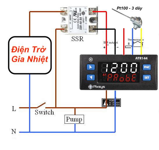 bộ điều khiển nhiệt độ PID SSR