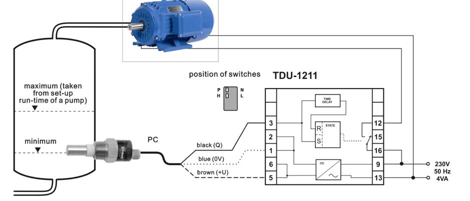 Ứng dụng cảm biến báo cạn mức dầu CLS-23N-10