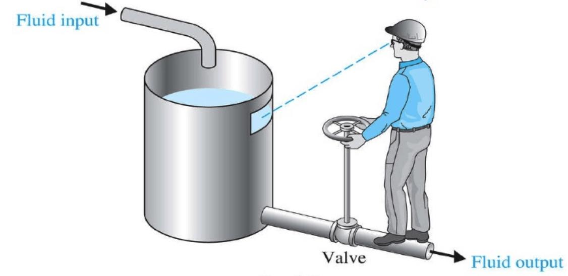 điều khiển mức nước bẳng tay