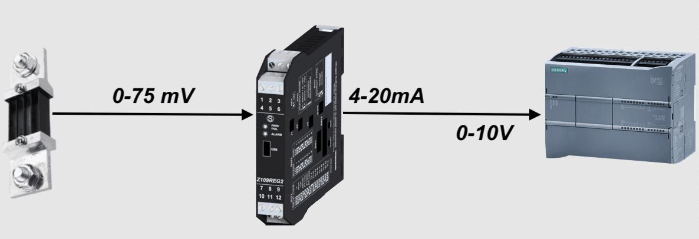 bộ chuyển đổi tín hiệu 0-75mV sang 4-20mA