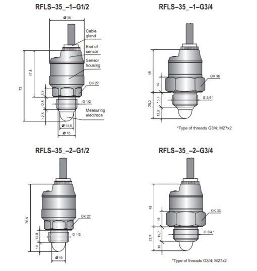Kích thước cảm biến đo mức RFLS-35