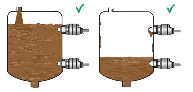 Mô tả cách lắp đặt dòng RFLS-35