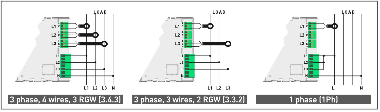 S711 kết nối với điện 3 pha
