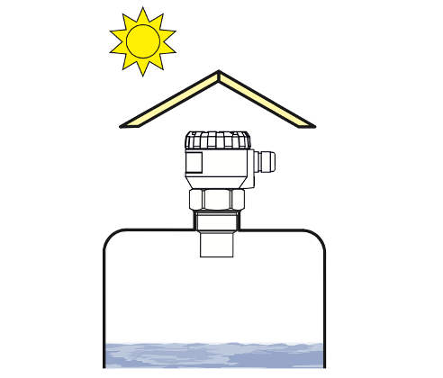 Bảo vệ cảm biến siêu âm ULM-70N bằng mái che