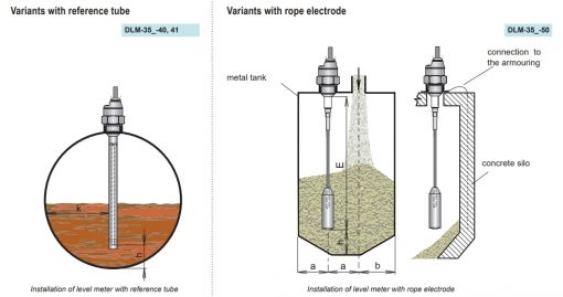 Cách lắp đặt cảm biến đo mức điện dung DLM-35