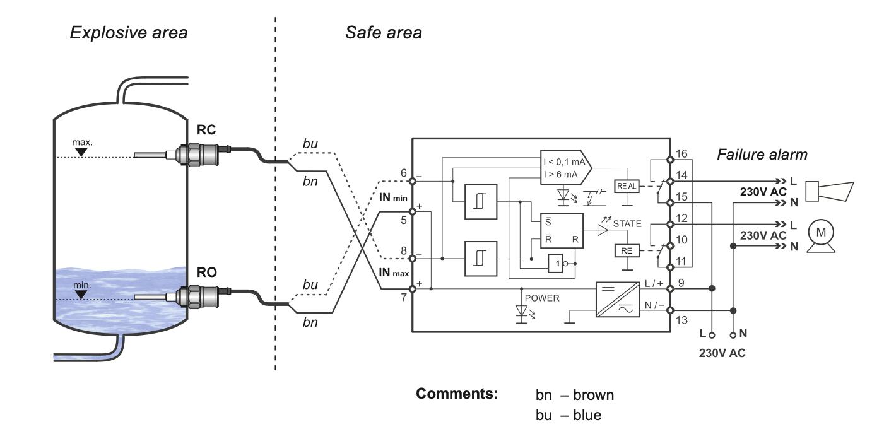 Bộ cấp nguồn phòng nổ NLCU–822–230V–R