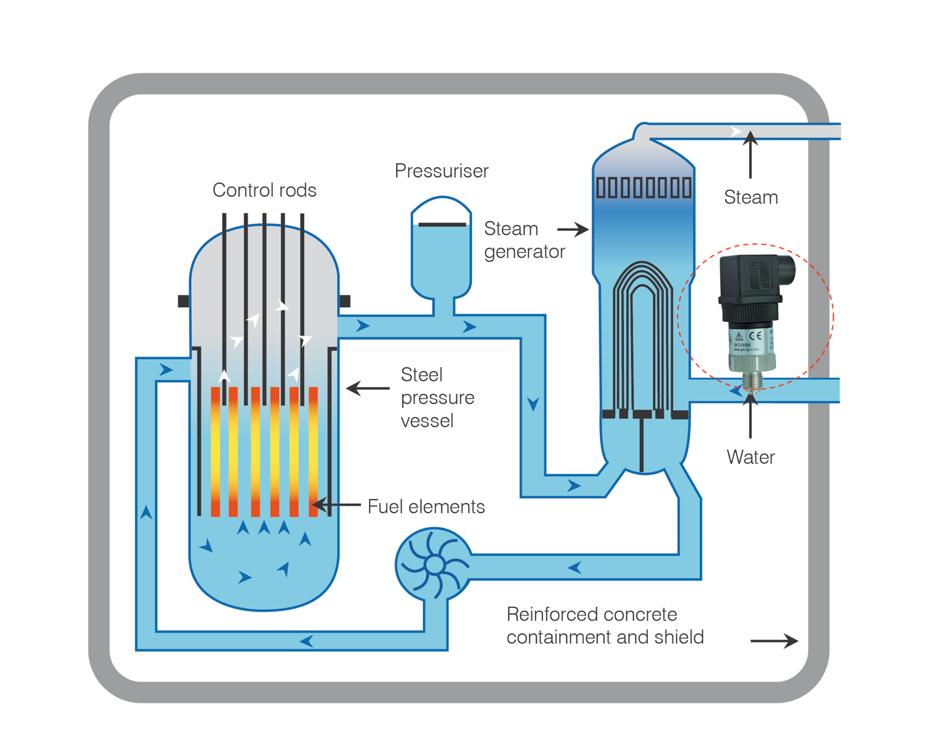 cảm biến áp suất nước 4-20mA