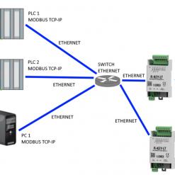 chuyển đổi đơn giản giữa modbus RTU và Modbus TCP-IP