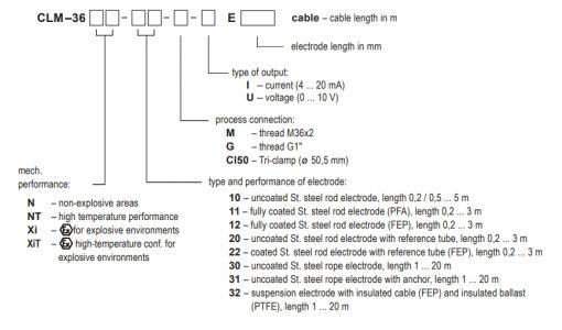 Bảng tra code cảm biến đo mức điện dung CLM-36