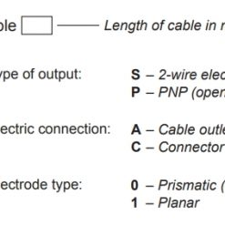 Thông số code cảm biến đo mức chất lòng GPLS-25