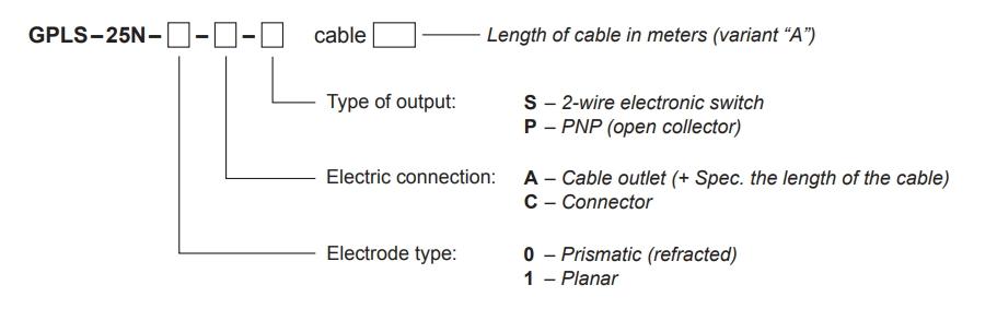 Thông số code cảm biến đo mức chất lỏng GPLS-25