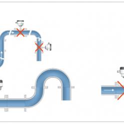 Cách lắp đặt đồng hồ đo lưu lượng nước đúng kỹ thuật