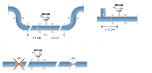 Lắp đặt đồng hồ đo lưu lượng nước điện tử Flow38