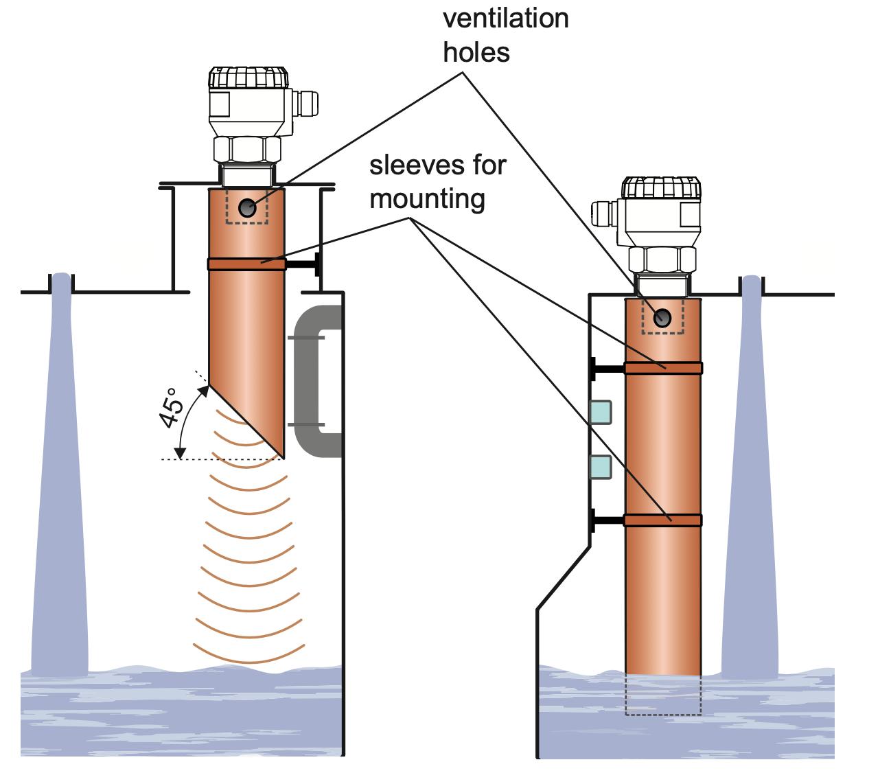 Khắc phục tín hiệu cảm biến siêu âm không ổn định