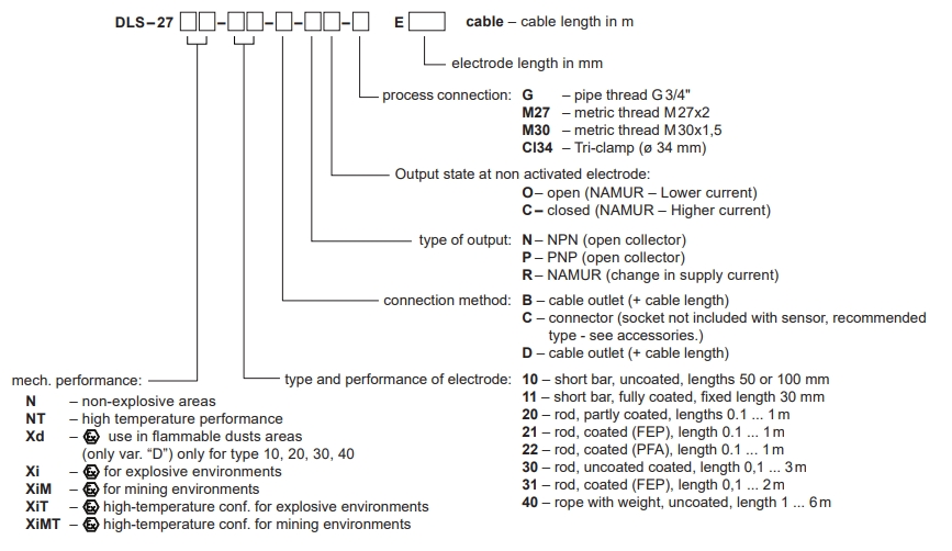 Bảng tra thông số cảm biến đo mức điện dung DLS-27