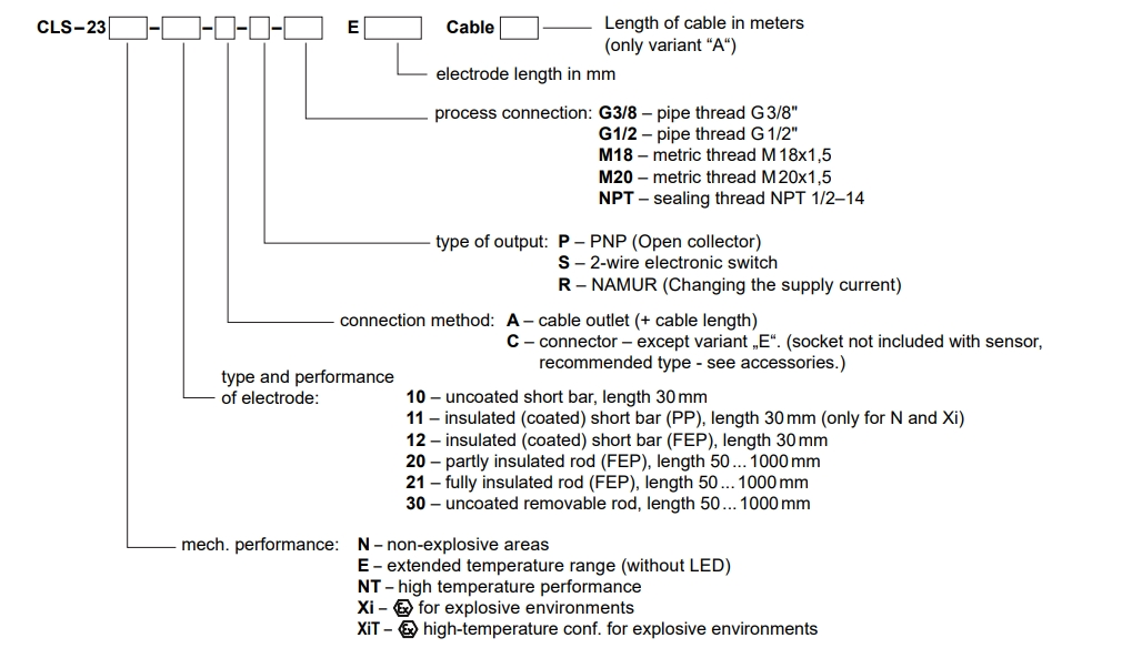 Bảng tra code cảm biến điện dung đo mức nước CLS-23